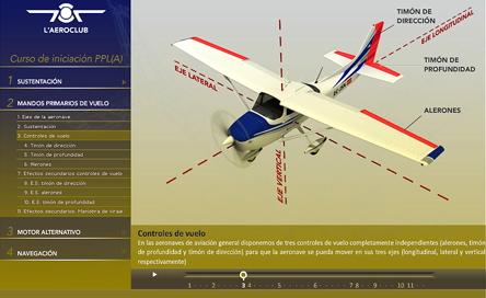 Captura de pantalla de uno de los gráficos del curso