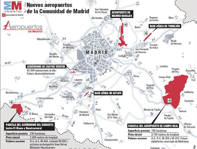 Proyectos_aerop_Madrid