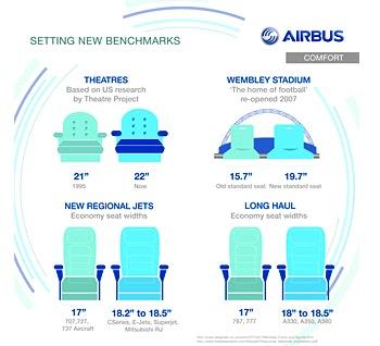 Airbus_confort-1