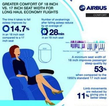 Airbus_confort-2