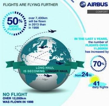 airbus_confort-3