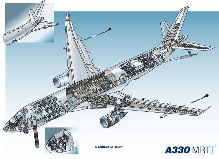 Fuente: Airbus