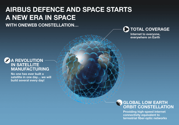 OneWeb_constellation